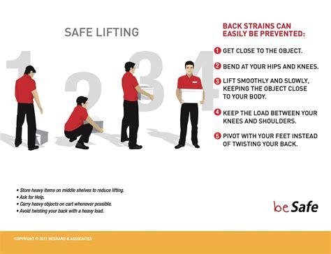 safe lifting diagram proper lifting techniques diagram similiar safe lifting