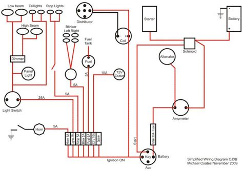 wonderful simple automotive wiring diagram images