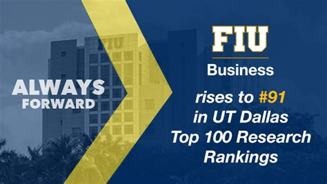 Fiu Mba Start Date by College Of Business Leaps 9 Spots On Prestigious Research