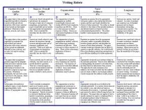 Educating Play Essay by Climate Summit Writing Rubric