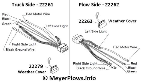 meyer truck light wiring diagram harness auto wiring diagram