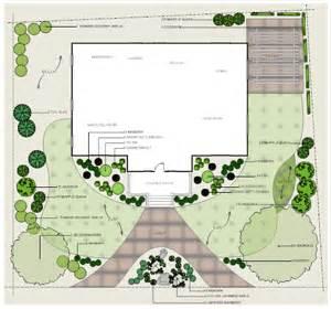 landscape design how to create a landscape design