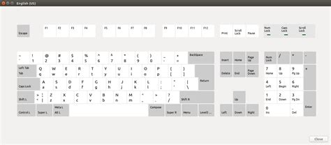us keyboard layout special characters keyboard how can i use left ctrl alt combination for