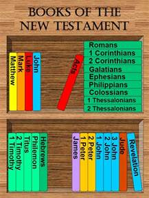 testament books bible books jeffrey e miller