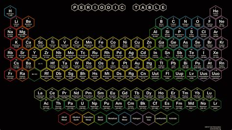 neon hexagon periodic table wallpaper