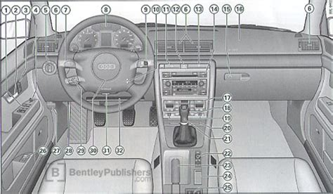 car repair manuals download 1994 audi v8 instrument cluster excerpt audi owner s manual a4 2005 bentley publishers repair manuals and automotive books