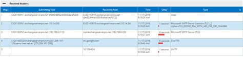Office 365 Mail Host Name Office 365 Mail Headers 28 Images Remove Server Names