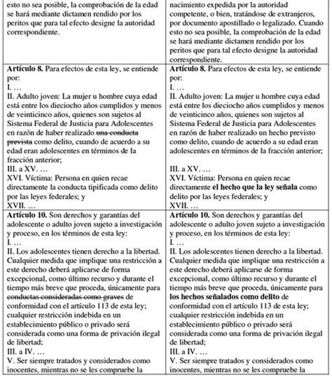 artculo 152 lisr 2016 tabla articulo 383 2016 tabla articulo 152 lisr 2016