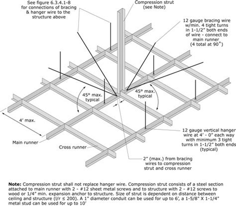 Suspended Ceiling Assemblies by Fema E 74 Exle 6 3 4 1 Suspended Lay In Tile Ceiling