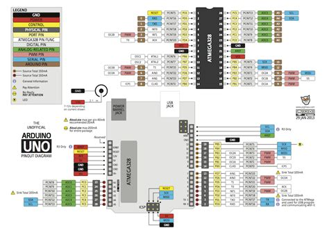 schematic arduino pro micro get free image about wiring