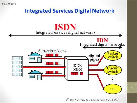 integrated circuit digital network 28 images networking dccn integrated service digital