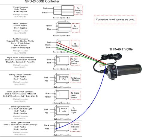 razor mx350 wiring diagram electric bike wiring diagram
