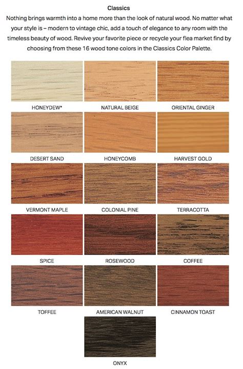 minwax water based stain colors racks stain choices