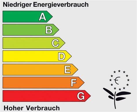 Energiesparen Im Haushalt 4269 energiesparen im haushalt gutes wohnen energie sparen im