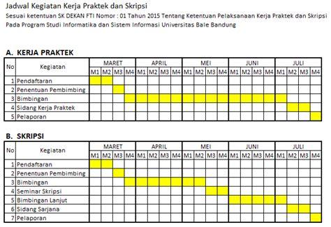 cara membuat jadwal kegiatan proposal contoh daftar pustaka teknologi informasi dan komunikasi