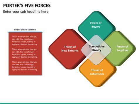 porter five forces template porter s 5 forces powerpoint template sketchbubble