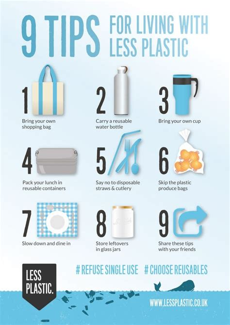 Plastic Detox Infographic by 67 Best Inspiration To Be Plastic Free Images On