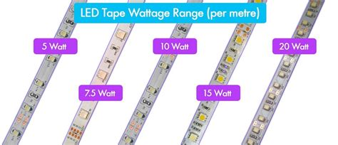 12 volt vs 24 volt led recommended voltage wattage