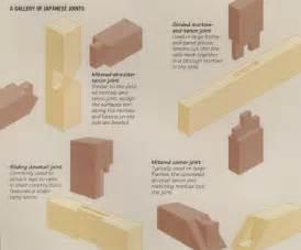 Hoosier Cabinet Plans 187 Download Japanese Wood Joinery Methods Pdf Japanese