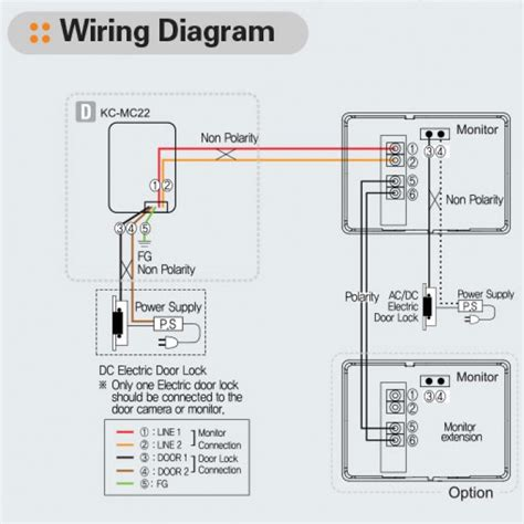 wiring diagram for intercom system wiring get free image