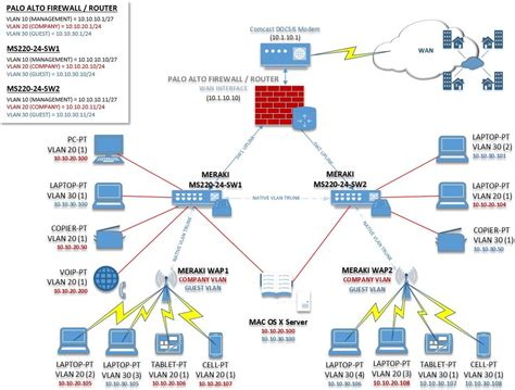 small business network design diagram wireless office network diagram wiring diagram