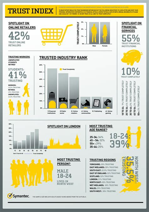layout of infographic infographic layout realwire realresource