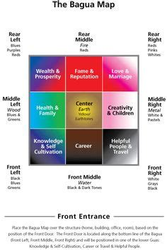 schlafzimmer meaning 1000 images about psicologia color on