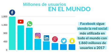 conoce las redes sociales m 225 s utilizadas mombli el mundo tuenti todo sobre la red social tuenti el mundo