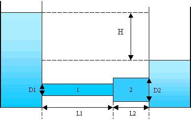 fluidodinamica dispense esercizi di fluidodinamica