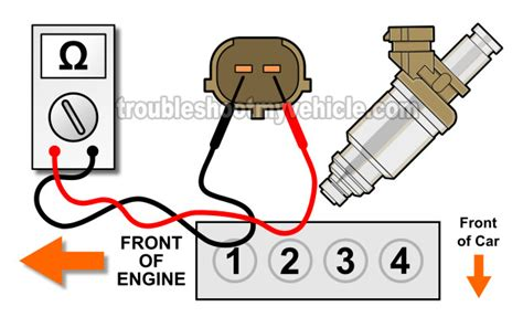 how to test a tv resistor testing fuel resistor 28 images how to check fuel injector resistance with a multimeter