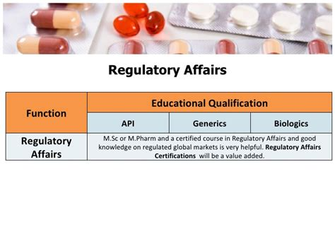 Mba In Regulatory Affairs by Pharmaceutical Industry