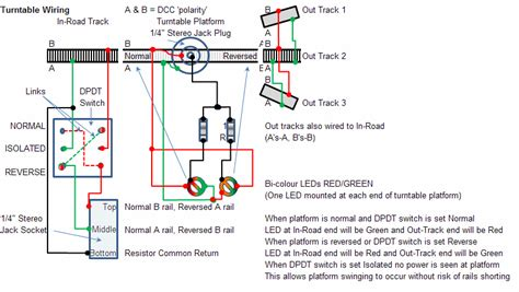 wiring a turntable dcc help questions rmweb