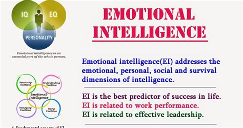 Ready To Yet Emotionally Conflicted 2 by Bonvictor Daniel Goleman S Theory Of