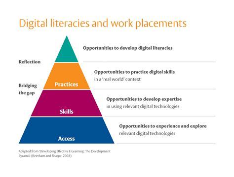 design framework digital india the design studio framework for digital literacies and