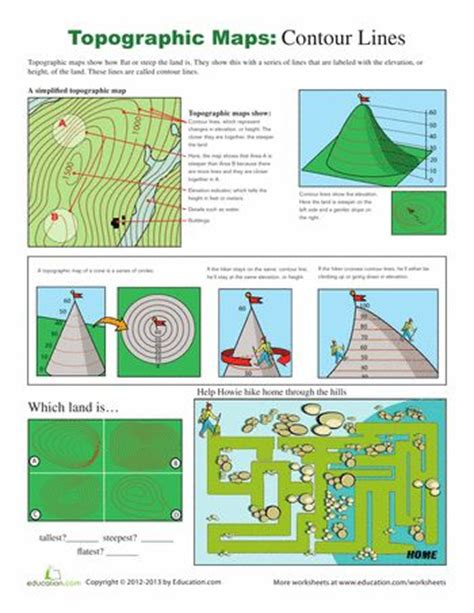 how to read a topographic map how to read a topographic map