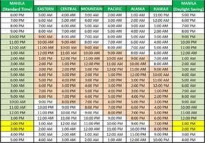 usa time zone philippines time zone us manila philippines kael leidoscope world