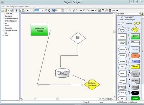 küchenschrank layout designer sch 246 n k 252 chenschrank design software bilder k 252 chen ideen