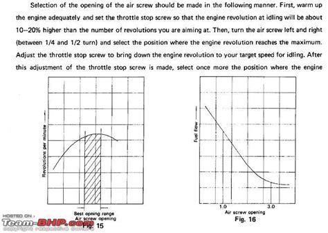 suzuki shogun engine diagram suzuki automotive wiring