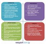 Easypurlcom Insider Blog  Page 10 Of 14