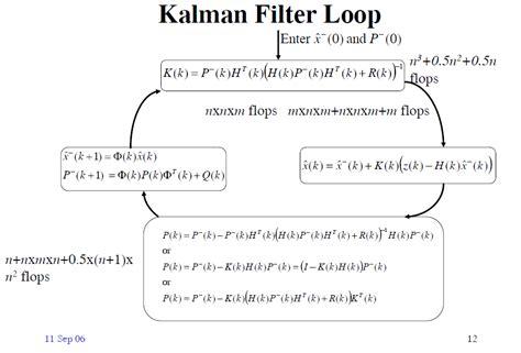 kalman filter for beginners with matlab exles kalman filter for beginners with matlab exles pdf