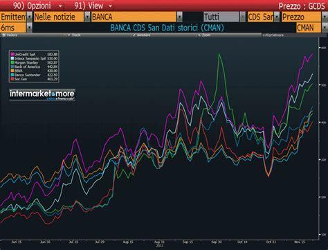 principali banche europee metalli sale il rischio sul sistema bancario in
