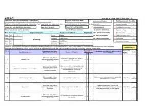 Construction Risk Assessment Template by Construction Page 683 Estate Buildings Information Portal