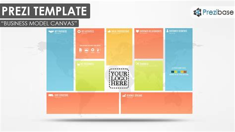 Business Model Canvas Prezi Template Youtube Business Template Free