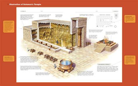 diagram of the temple of solomon church