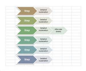 process mapping templates in excel 40 flow chart templates free sle exle format