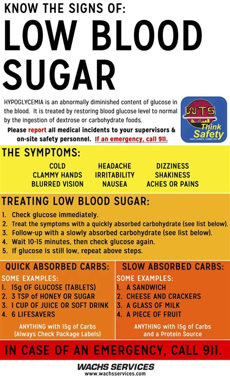 Has Low Blood Sugar 25 best ideas about low blood sugar symptoms on