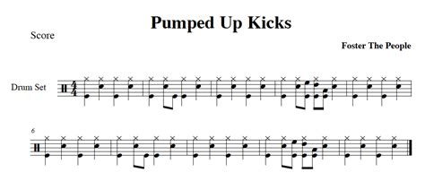 Drum Tutorial Pumped Up Kicks | performance assignment 2 be something create yourself