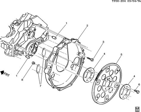 Exciting GMC T7500 Wiring Diagram Contemporary - Best Image ...