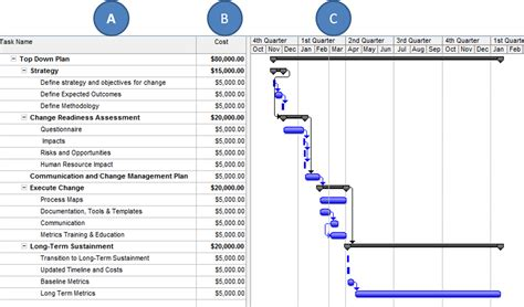 project budget excel template best photos of project budget template free budget