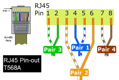 image gallery rj45 termination